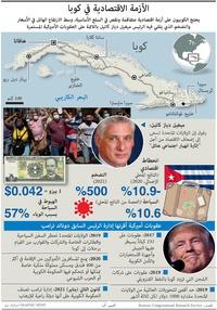 سياسة: الأزمة الاقتصادية في كوبا infographic