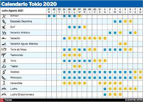TOKIO 2020: Calendario Olímpico Interactivo (6) infographic