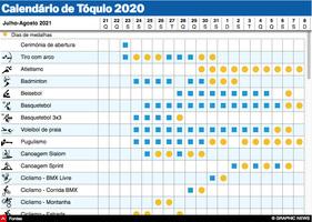 TÓQUIO 2020: Calendário Olímpico interactivo (6) infographic