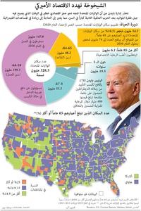 اقتصاد: الشيخوخة تهدد الاقتصاد الأميركي infographic