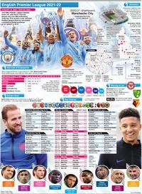 SOCCER: English Premier League wallchart 2021-22 infographic
