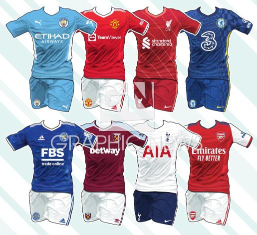 English Premier League kits 2021-22 (1) infographic