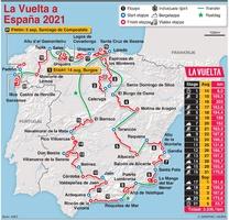 WIELRENNEN: La Vuelta a España 2021 route infographic