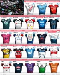 WIELRENNEN: La Vuelta a España 2021 teams infographic
