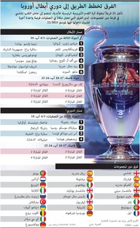 SOCCER: UEFA Champions League 2021-22 play-off draw infographic
