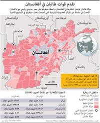 أفغانستان: تقدم قوات طالبان في أفغانستان infographic