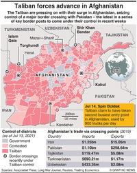 AFGHANISTAN: Taliban take key border post infographic