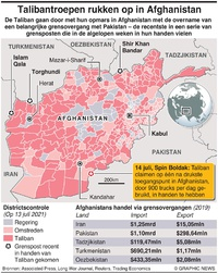 AFGHANISTAN: Taliban nemen belangrijke grensposten in infographic