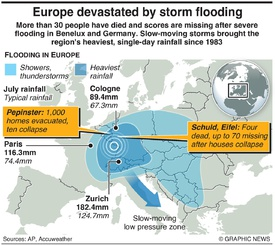 WEATHER: Storms cause flooding across Europe infographic