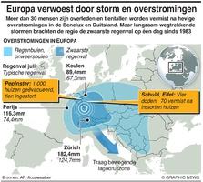 WEER: Stormen veroorzaken overstromingen in Europa infographic