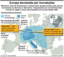 METEOROLOGIA: Tempestade causam inundações na Europa infographic