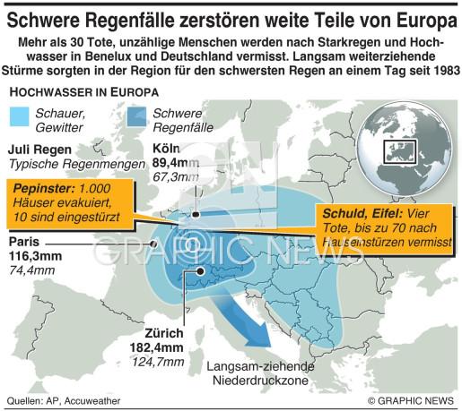 Stürme sorgen für Hochwasser in Europa infographic