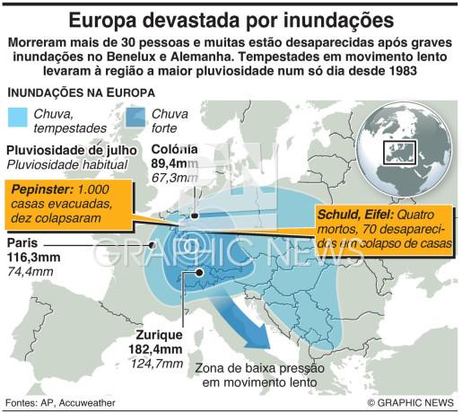 Tempestade causam inundações na Europa infographic
