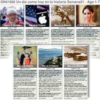 HISTORIA: Un día como hoy Agosto 1-7, 2021 (semana 31) infographic