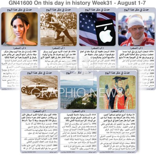 حدث في مثل هذا اليوم - 1 - 7 آب - الأسبوع 31 infographic