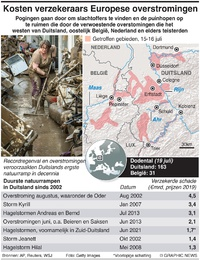 WEER: Nasleep Duitse overstromingen infographic