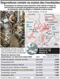METEOROLOGIA: Rescaldo das inundações na Alemanha infographic