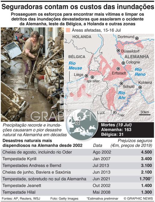 Rescaldo das inundações na Alemanha infographic