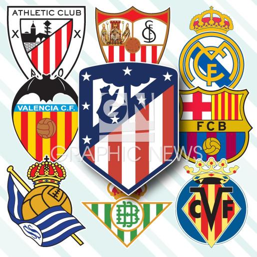 Spanish La Liga crests 2021-22 infographic