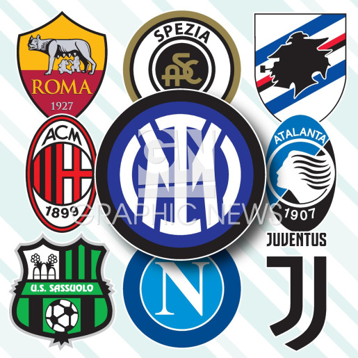 Italian Serie A crests 2021-22 infographic