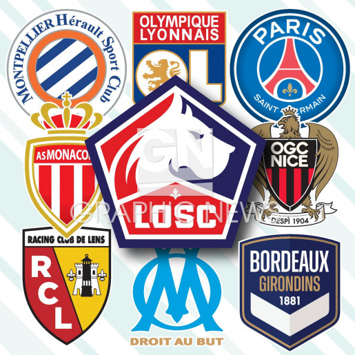 French Ligue 1 crests 2021-22 infographic