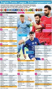 FUSSBALL: English Premier League Eröffnungspaarungen 2021-22 infographic