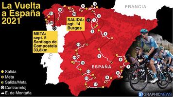 CICLISMO: Video de la Ruta de La Vuelta a España 2021 infographic
