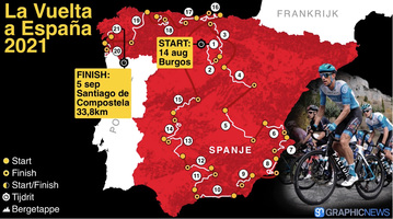 WIELRENNEN: La Vuelta a España 2021 route video infographic