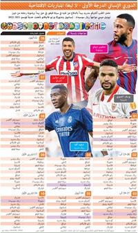 كرة قدم: الدوري الإسباني الدرجة الأولى - لا ليغا: المباريات الافتتاحية (1) infographic
