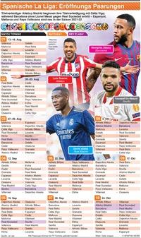 FUSSBALL: Spanische La Liga Eröffnungspaarungen 2021-22 infographic