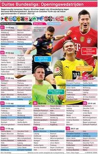 VOETBAL: Duitse Bundesliga openingswedstrijden 2021-22 infographic