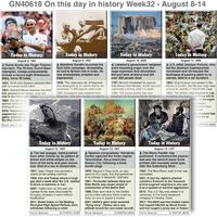 HISTORY: On this day August 8-14, 2021 (week 32) infographic