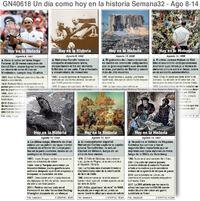 HISTORIA: Un día como hoy Agosto 8-14, 2021 (semana 32) infographic