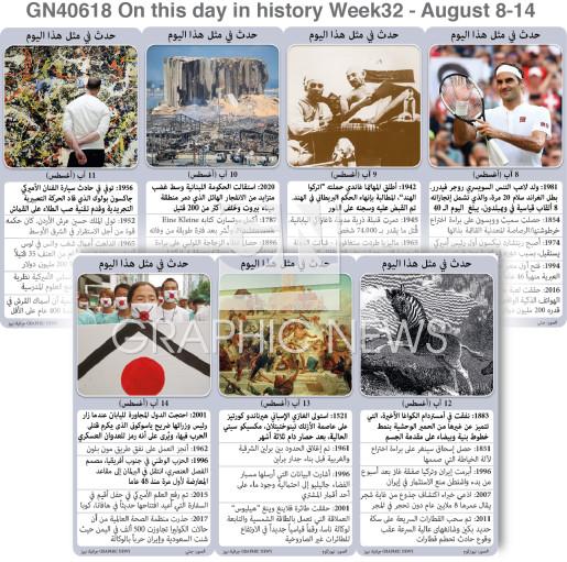 حدث في مثل هذا اليوم - 8 - 14 آب - الأسبوع 32 infographic
