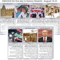 تاريخ: حدث في مثل هذا اليوم - 15 - 21 آب - الأسبوع 33 infographic