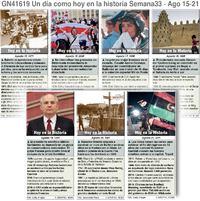 HISTORIA: Un día como hoy Agosto 15-21, 2021 (semana 33) infographic