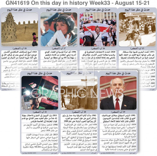 حدث في مثل هذا اليوم - 15 - 21 آب - الأسبوع 33 infographic