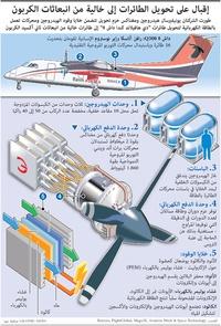 طيران: إقبال على تحويل الطائرات إلى خالية من انبعاثات الكربون infographic