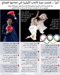 طوكيو 2020: أخيراً ... افتتحت دورة الألعاب الأولمبية التي اجتاحتها الفضائح  infographic