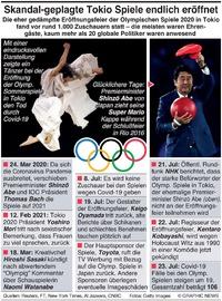 TOKYO 2020: Skandal-geplagte Olymp. Spiele sind eröffnet infographic