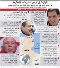 سياسة: توترات في تونس بعد إطاحة الحكومة infographic