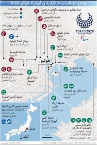طوكيو 2020: ملاعب المنافسات البارالمبية في أولمبياد طوكيو 2020 infographic