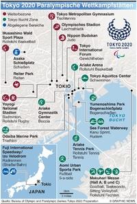 TOKYO 2020: Paralympische Wettkampfstätten infographic