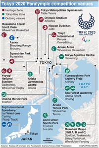 TOKYO 2020: Paralympic venues infographic