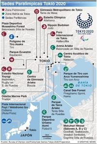 TOKIO 2020: Sedes Paralímpicas infographic