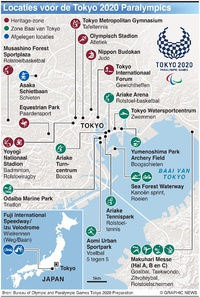 TOKYO 2020: Locaties Paralympics infographic