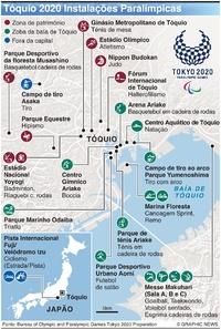 TÓQUIO 2020: Instalações Paralímpicas infographic