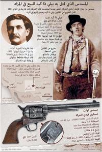 تاريخ: المسدس الذي قتل به بيلي ذا كيد للبيع في المزاد infographic