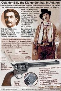 GESCHICHTE: Revolver, mit dem Billy the Kid erschossen wurde, wird versteigert infographic