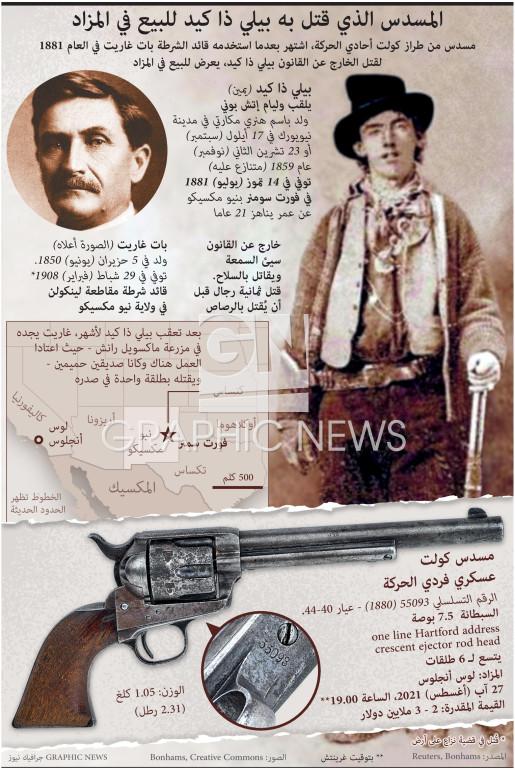 المسدس الذي قتل به بيلي ذا كيد للبيع في المزاد infographic